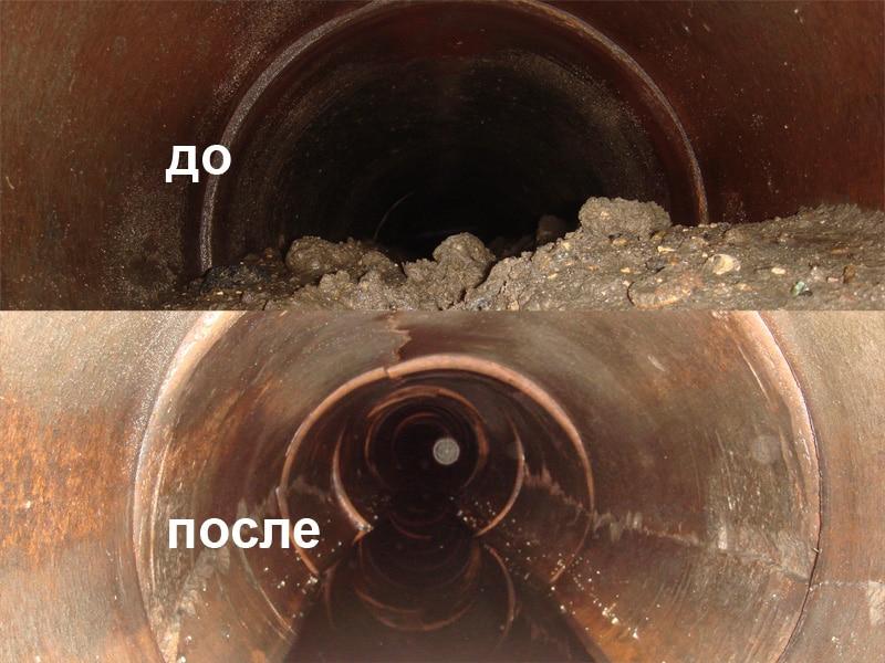 прочистка канализации на предприятиях